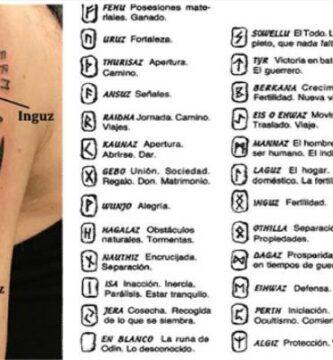 Cada tatuaje Vikingo tiene un significado y acá te dejo la lista y lo…